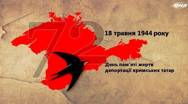 deportatsia_krymskikh_tatar